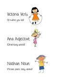 Noun Verb Adjective poster