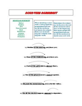 Noun-Verb Agreement Made Simple