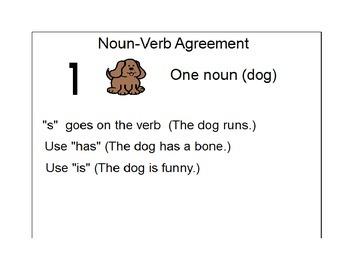 Noun-Verb Agreement Posters