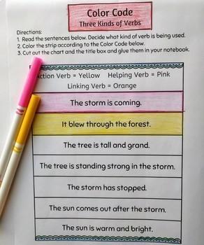 Nouns, Verbs, Interactive Notebook Bundle