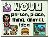 Noun Verb Posters