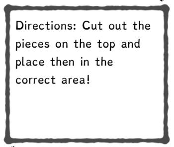 Noun/Verb Sorting Activity