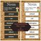 Noun Wall | Parts of Speech Posters | Grammar Posters | Nouns Printable | Noun