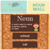 Noun Wall | Parts of Speech Posters | Grammar Posters | No