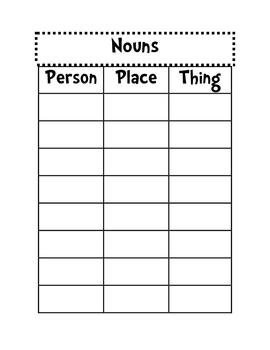 Noun Word Sorts