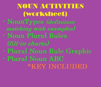 Noun Worksheet (definitions, plural chart, plural graphic, plural ABC, & 3-2-1)