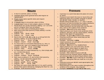 Noun and Pronoun Rules Review Reference Cards (editable)