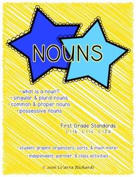 Parts of Speech - Nouns