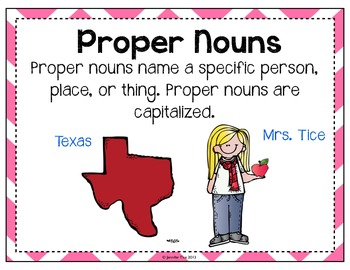 Nouns Activities: Get to Know Your Nouns