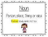 Nouns, Adjective, Verb anchor chart