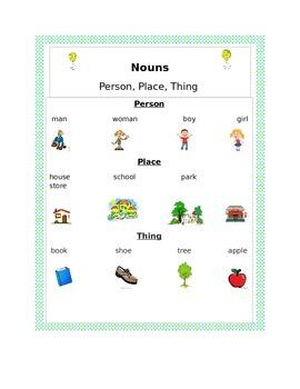 Nouns Anchor Chart