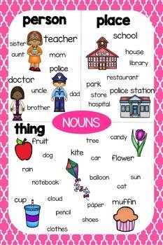 Nouns Anchor Chart/ Poster