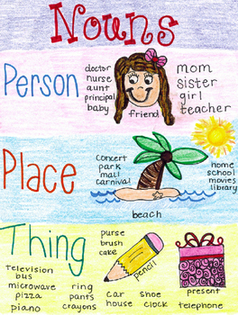 Nouns Anchor Chart