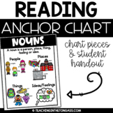 Nouns Poster (Reading Anchor Chart)