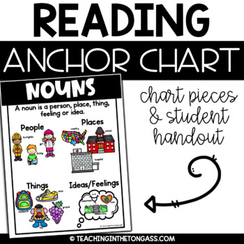 Nouns Reading Anchor Chart