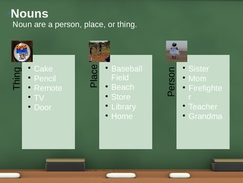 Nouns (Common Nouns and Proper Nouns) Powerpoint