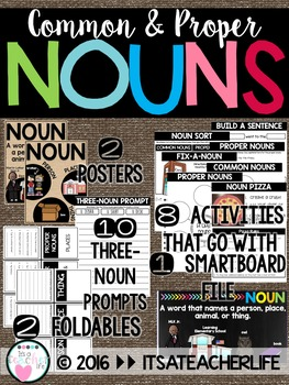 Nouns | Common & Proper Nouns