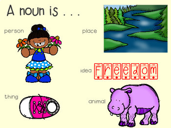 Nouns (Common, Proper, Possessive) for Promethean Board Use