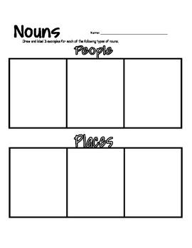 Nouns- Exploring and illustrating
