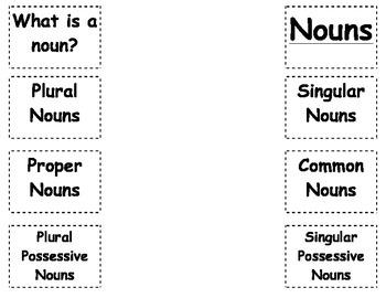 Nouns Foldable