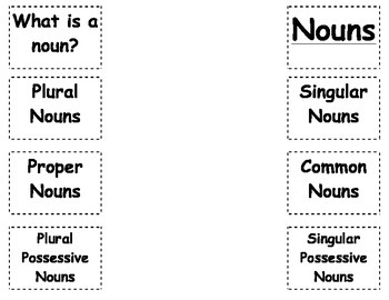 Nouns Foldable