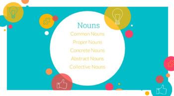 Nouns Interactive Digital Notebook