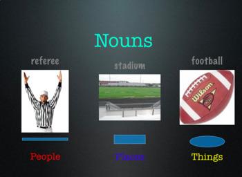 Nouns Keynote Presentation