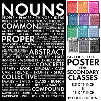 Nouns, Parts of Speech Poster for Teens & Secondary Classrooms, Grammar Poster