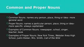 Nouns Parts of Speech Power Point Presentation