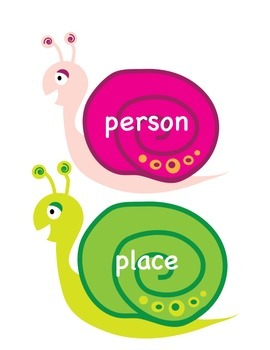 Nouns!! Person, Place, or Thing.