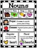Nouns Poster/Mini-Anchor Chart