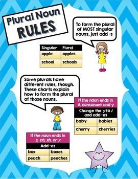 Noun Activities for 3rd Grade