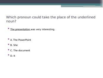 Nouns, Pronouns, & Dialogue Powerpoint