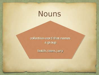 Nouns, Pronouns and Adjectives Powerpoint