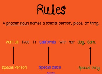 Nouns, Pronouns, and Plurals
