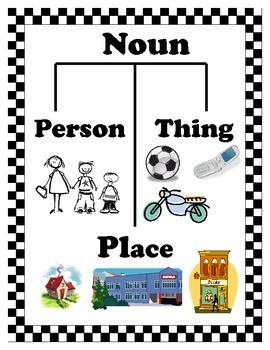 Nouns, Proper Nouns, Plural Nouns Poster and Worksheets
