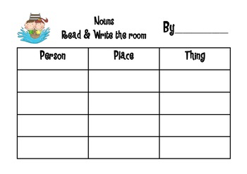 Nouns Read and Write the Room