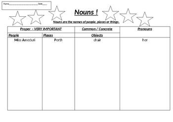 Nouns -Sort the nouns