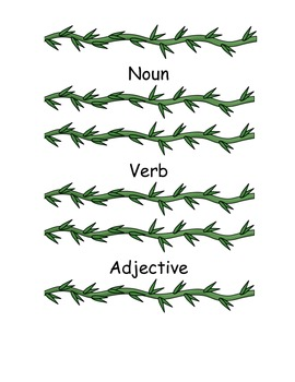 Nouns, Verbs, Adjective Sort Common Core