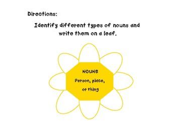 Nouns, Verbs, & Adjectives