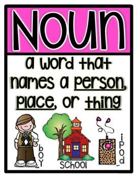 Nouns Verbs Adjectives Adverbs Common Core Aligned