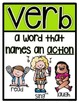 Nouns, Verbs, Adjectives, Adverbs Posters