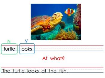 Nouns, Verbs, Adjectives Unit