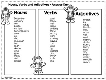 Nouns, Verbs, and Adjective Sorting Activity - Winter