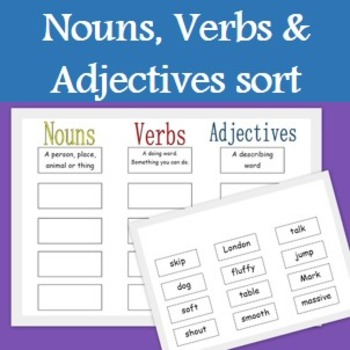 Nouns Verbs and Adjectives Sorting