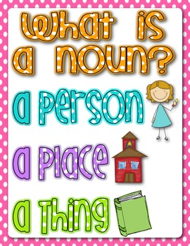 Nouns- What is a noun?  Poster and Sorting Cards