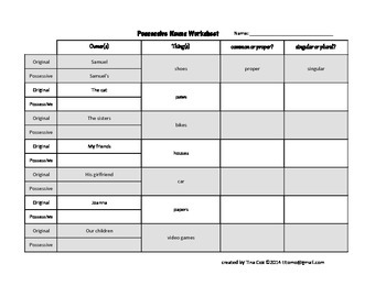Nouns Worksheet-Common/Proper, Singular/Plural, and Possessives