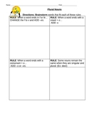 Nouns Worksheet- Plural Nouns