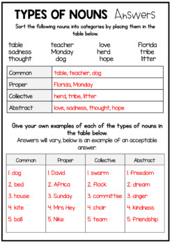 Nouns Worksheet With Answers - Common, proper, collective & abstract nouns.
