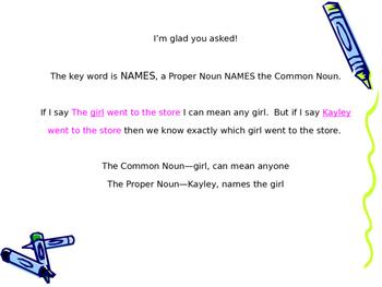 Nouns and Abbreviations